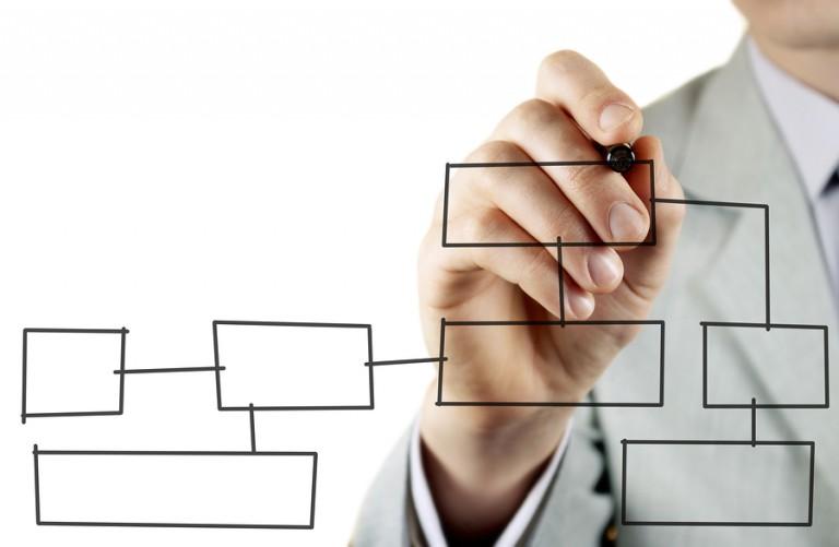 Réorganisation d'un service institutionnel